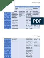 Matriz. Formulación del Problema Marco teorico Objetivos.doc x.docx