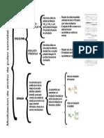 mapa conceptual_Javier Pinzón.pdf
