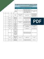 Matriz de Identificación de requisitos legales y otra indole_Carlos_neira.xlsx