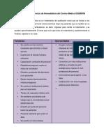 Análisis FODA del Servicio de Hemodiálisis del Centro Médico ISSEMYM.docx