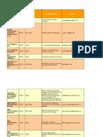 234633166-Uae-Oil-Gas-Directory.xls
