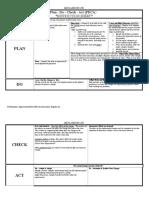 PDCA Instructional Template.doc