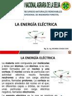 1.1 La energía eléctrica.pptx