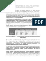 TIPOS DE ELEMENTOS ALEANTES DE LOS ACEROS.docx