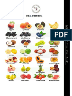 1 Fruits explanation.docx