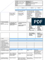 For Observations Lesson Plan