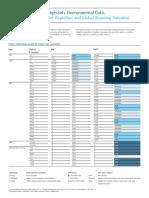 Refrigerants environmental GWPs_tcm17-111483.pdf