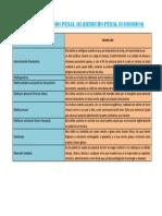 API N° 4 DERECHO PENAL III ECONOMICO
