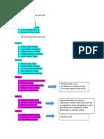 grupos de exposicion de petrografia.docx