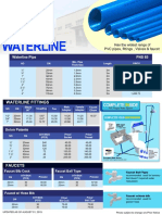 Neltex PVC pipes