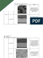 Tugas Semikonduktor 1-01161019.docx