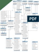 nuevaBD.pdf