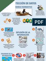 Protección Datos, PT Jorge Perez