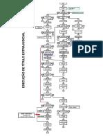 Execução de título extrajudicial (1).pdf