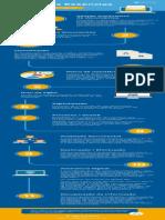 Termos essenciais em gestão arquivística.pdf