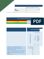 170330 Planilha Metodo de Priorizacao de Processos