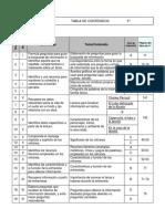 5.TABLA_dx-19-20