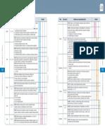 MAT5B_PLANIFICACION_ANUAL.pdf