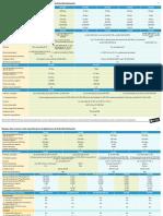 PAN Summary Specsheet PTBR