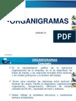UNIDAD VI ORGANIGRAMAS.pptx