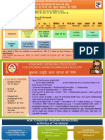 SOP for PPF & SSA Opening.pdf