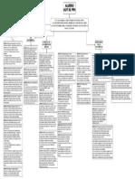 ACUERDO 007 1994 SEGUNDA.pdf