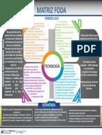 MATRIZFODA version 3.pdf