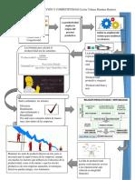 produccion y competitividad.pdf