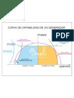CURVA-Modelo.3.pdf
