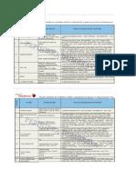 Program Orientativ de Combatere a Bolilor Si Daunatorilor La Specia Prun