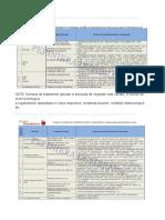 Program Orientativ de Combatere a Bolilor Si Daunatorilor La Specia Gutui