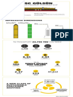 Msc Gulsun Infographic