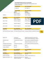 ATLS-Page-Number-Bridge-9th-To-10th-Edition.pdf