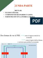 Cap02The_Data_of_MacroeconomicsNewJul07.ppt