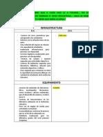 DIAGNOSTICO  COMPARATIVO. MISS MARINA (1).docx