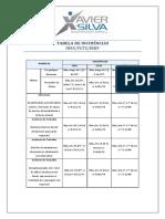 tabela_de_incidencias (1).pdf