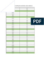 Aplicación del Muestreo sistemático valores.docx