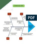 diagrama causa y efecto.pdf