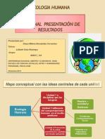 Ecologia Humana Greys Hernandez.pptx