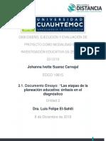 Esquema Diagnóstico Del PE_Johanna Ivette Suarez Carvajal