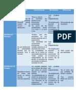 Distribuciones Discretas de Probabilidad.docx