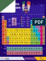 Tabla periódica  HD