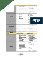 Componentes del entrenamiento (Condicionantes y determinantes).docx