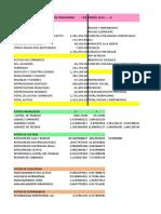 DESARRROLLO PRACTICO.xlsx