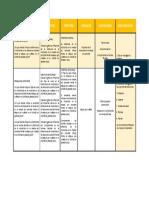 Matriz de Consistencia - Evaluacion Modulo Vi