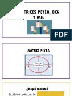MATRICES MIE, MFI, MFE, PEYEA.pptx