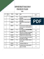 Present status of AR 2018-19 updated on 17.01.2019.pdf