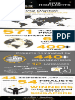 2019 YII Awards Highlights Infographic.pdf