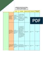 Formato Plan Operativo - Control Interno