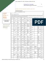 Carta de equivalencias para modelistas